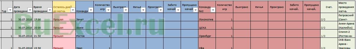 Шапка турнироной таблицы в Эксель