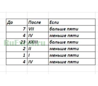 esli-3