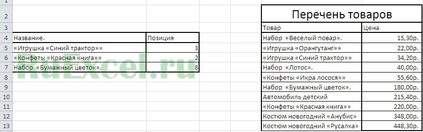 Таблица Excel пример испоьзования