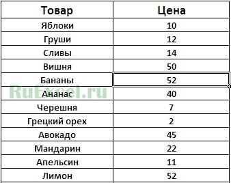 таблица для умножения