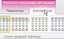 Конструктор сводных таблиц
