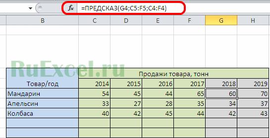 Формула предсказания (прогноза)