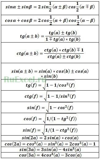 тригонометрические преобразования