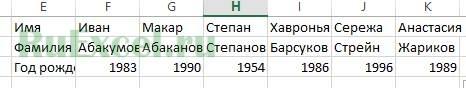 Перевернутая таблица