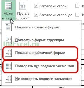 Настройка сводной таблицы