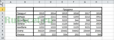 Таблица на листе в Excel