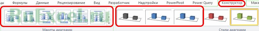 Конструктор Диаграмм