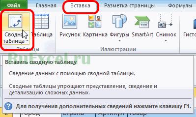 Вставка сводной таблицы на лист Excel