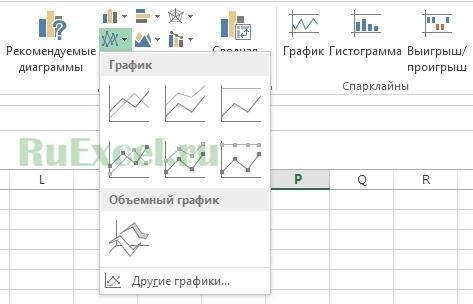 Добавление графика на лист Эксель